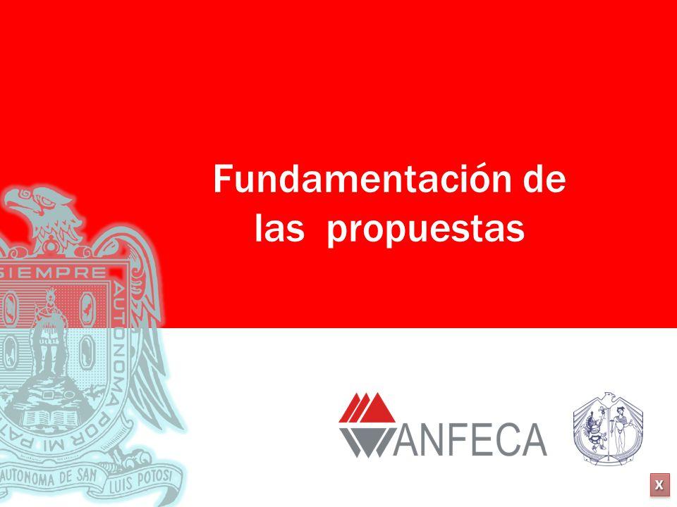 XXXX XXXX Fundamentación de las propuestas