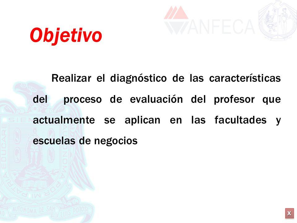 XXXX XXXX Objetivo Realizar el diagnóstico de las características del proceso de evaluación del profesor que actualmente se aplican en las facultades