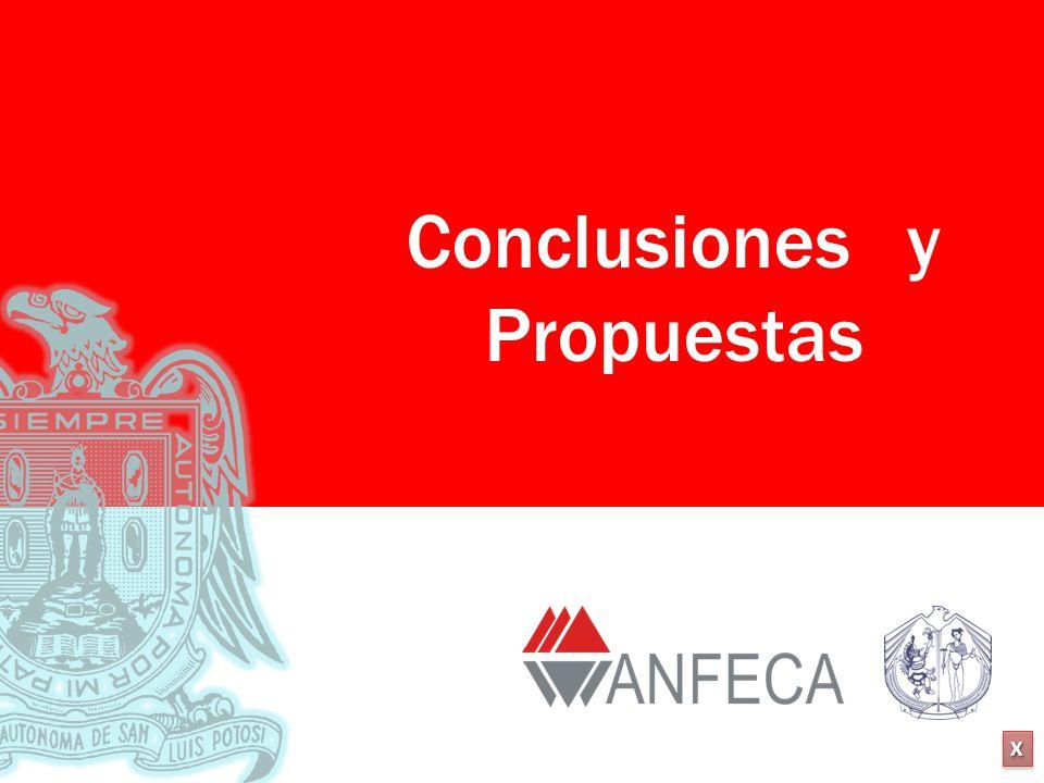 XXXX XXXX Conclusiones y Propuestas