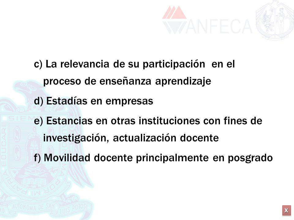 XXXX XXXX c) La relevancia de su participación en el proceso de enseñanza aprendizaje d) Estadías en empresas e) Estancias en otras instituciones con