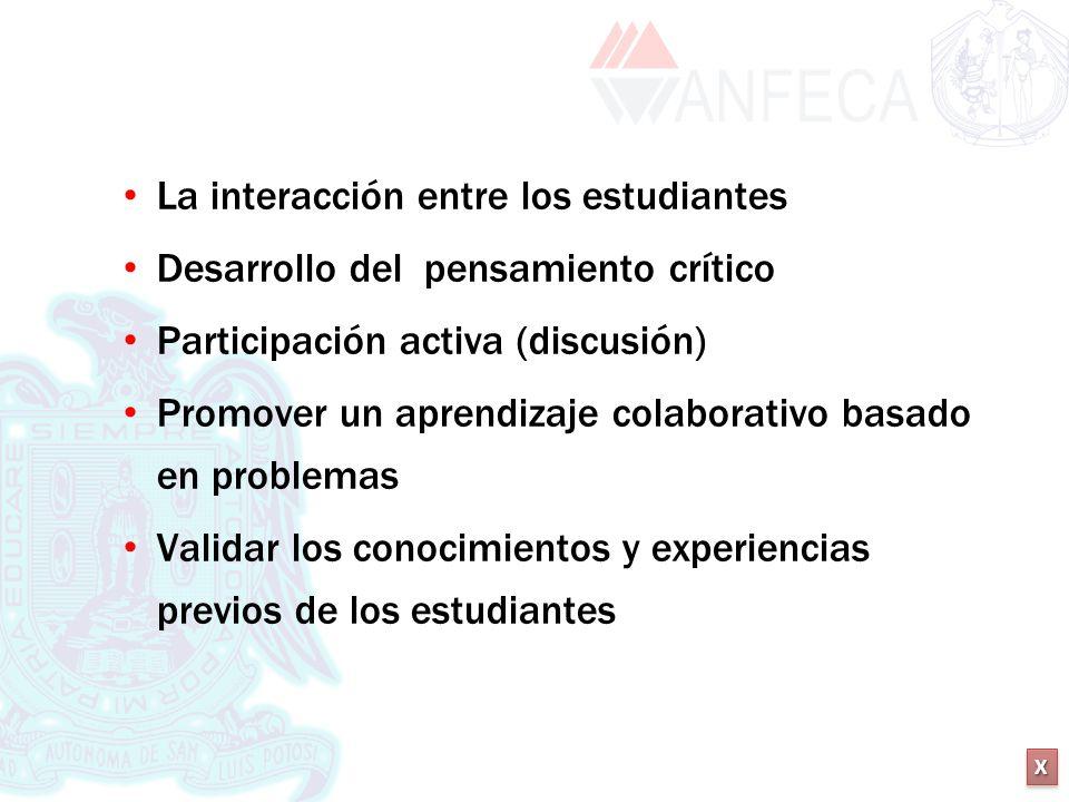 XXXX XXXX La interacción entre los estudiantes Desarrollo del pensamiento crítico Participación activa (discusión) Promover un aprendizaje colaborativ
