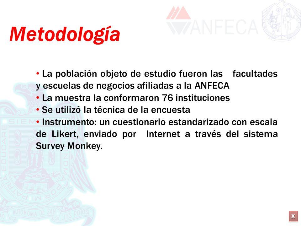XXXX XXXX Metodología La población objeto de estudio fueron las facultades y escuelas de negocios afiliadas a la ANFECA La muestra la conformaron 76 i