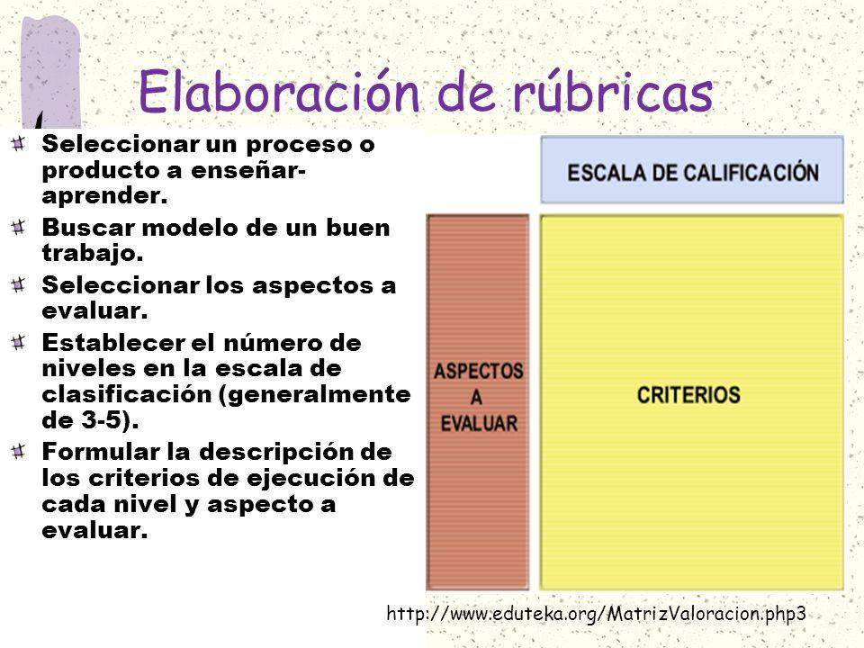 Elaboración de rúbricas Seleccionar un proceso o producto a enseñar- aprender. Buscar modelo de un buen trabajo. Seleccionar los aspectos a evaluar. E