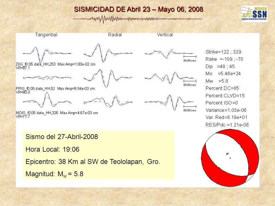 SISMICIDAD DE Abril 23 – Mayo 06, 2008 Sismo del 27-Abril-2008 Hora Local: 19:06 Epicentro: 38 Km al SW de Teololapan, Gro.
