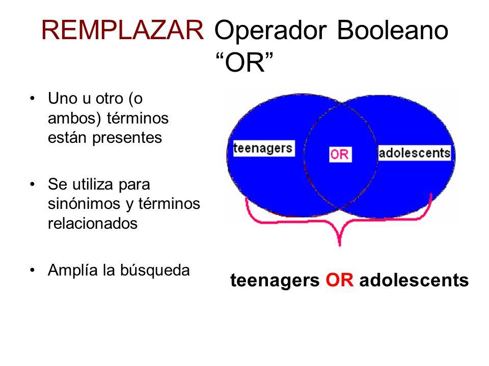 REMPLAZAR Operador Booleano OR Uno u otro (o ambos) términos están presentes Se utiliza para sinónimos y términos relacionados Amplía la búsqueda teen