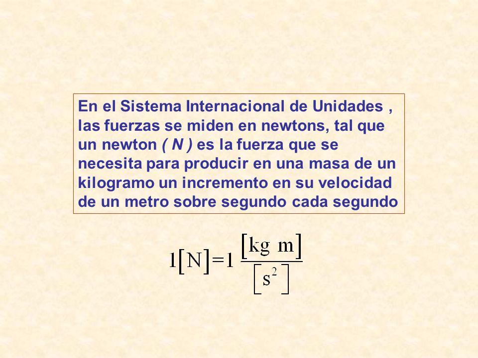 En el Sistema Internacional de Unidades, las fuerzas se miden en newtons, tal que un newton ( N ) es la fuerza que se necesita para producir en una masa de un kilogramo un incremento en su velocidad de un metro sobre segundo cada segundo