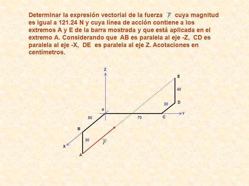 Determinar la expresión vectorial de la fuerza cuya magnitud es igual a 121.24 N y cuya línea de acción contiene a los extremos A y E de la barra mostrada y que está aplicada en el extremo A.