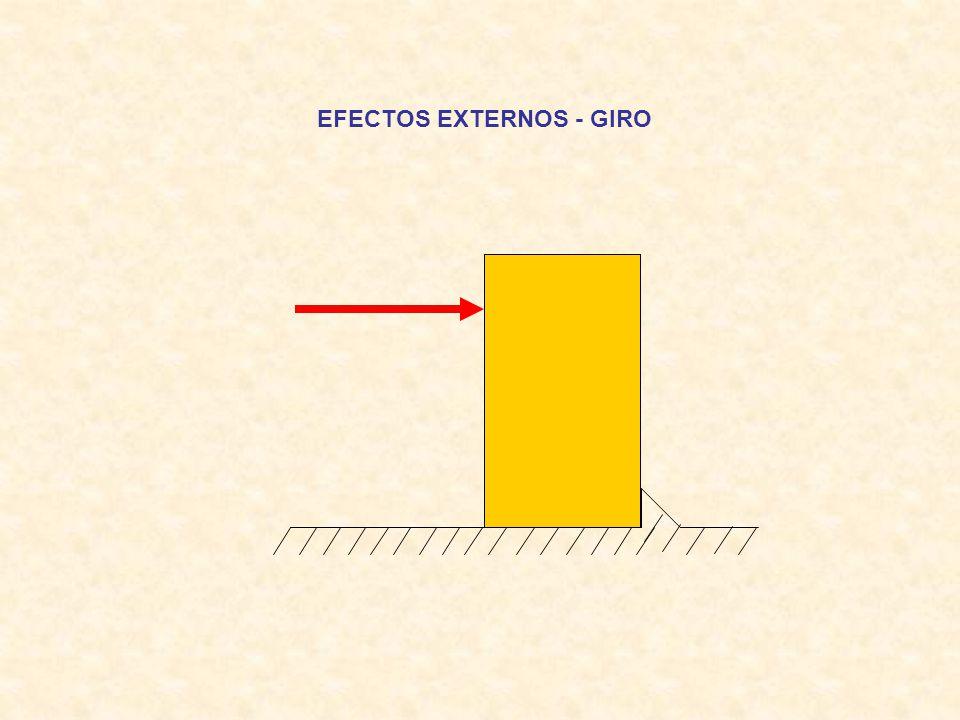 EFECTOS EXTERNOS - GIRO