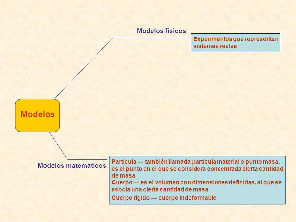 Modelos Partícula también llamada partícula material o punto masa, es el punto en el que se considera concentrada cierta cantidad de masa Cuerpo es el volumen con dimensiones definidas, al que se asocia una cierta cantidad de masa Cuerpo rígido cuerpo indeformable Experimentos que representan sistemas reales Modelos físicos Modelos matemáticos
