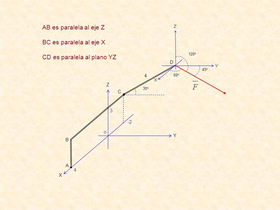 45 o Z Y X X Y Z 4 A B o 4 C D 3 -2 30 o 60 o 120 o AB es paralela al eje Z BC es paralela al eje X CD es paralela al plano YZ
