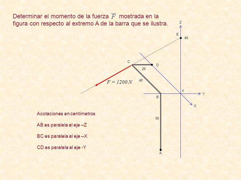 Acotaciones en centímetros AB es paralela al eje –Z BC es paralela al eje –X CD es paralela al eje -Y Z Y X o A D C B 40 20 40 50 F = 1200 N E Determinar el momento de la fuerza mostrada en la figura con respecto al extremo A de la barra que se ilustra.