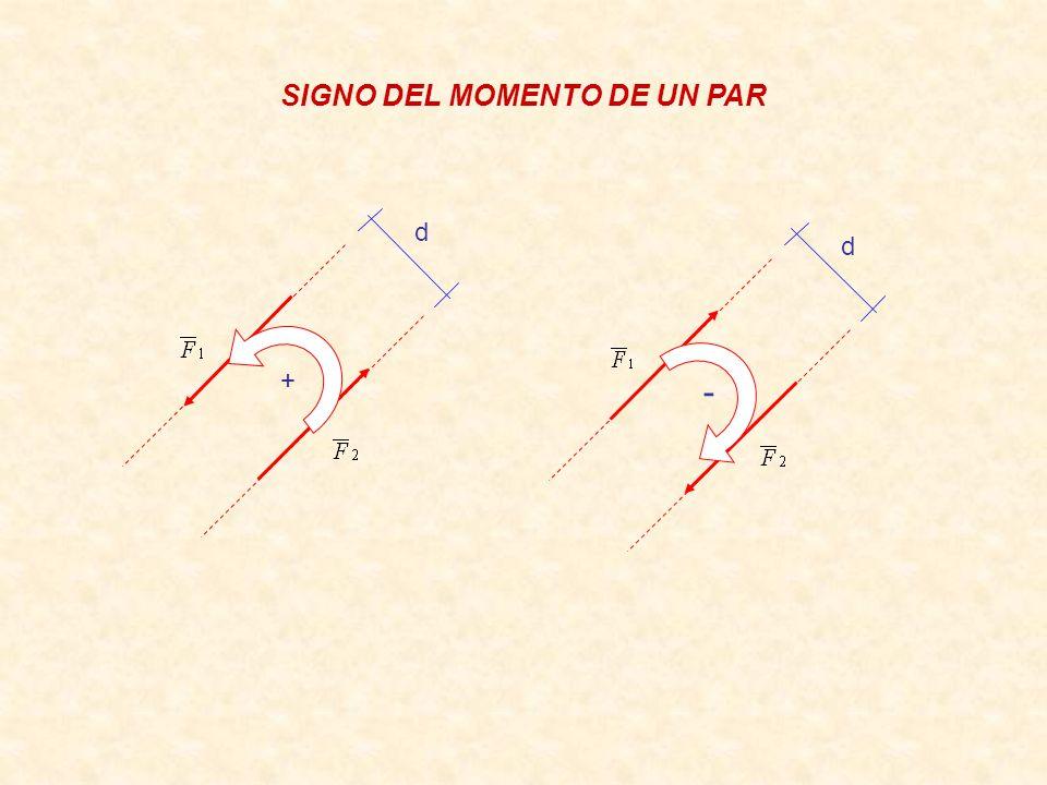 d + d - SIGNO DEL MOMENTO DE UN PAR