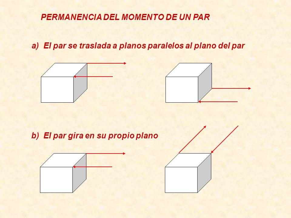 a) El par se traslada a planos paralelos al plano del par b) El par gira en su propio plano PERMANENCIA DEL MOMENTO DE UN PAR