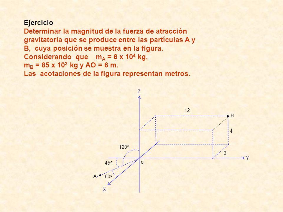 A 60 o 120 o 45 o B X Z Y 4 3 12 o Ejercicio Determinar la magnitud de la fuerza de atracción gravitatoria que se produce entre las partículas A y B, cuya posición se muestra en la figura.