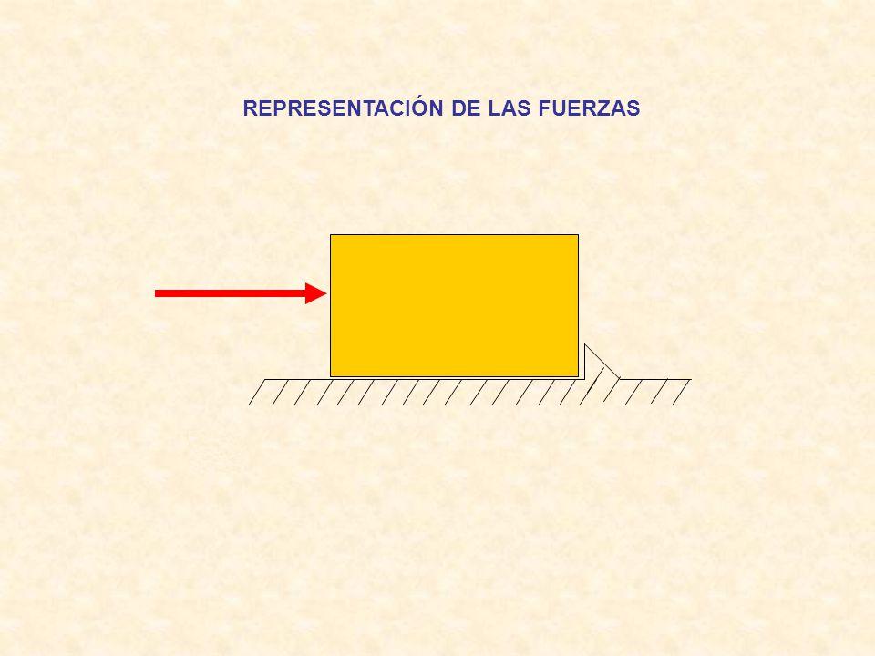 30 o 2 m Determinar el momento que produce el par de fuerzas aplicado en el cuerpo mostrado en la figura.