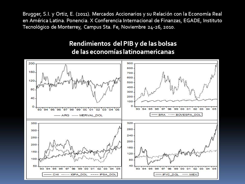 Rendimiento del peso mexicano De Jesús, R.; Ortiz, E. y Cabello, A. (2010). Medición del Riesgo Cambiario basado en el percentil de una Distribución d