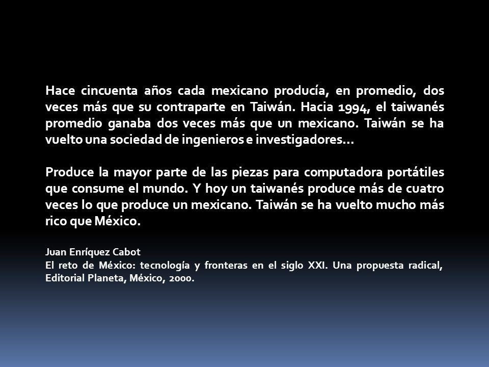 Hace cincuenta años cada mexicano producía, en promedio, dos veces más que su contraparte en Taiwán.