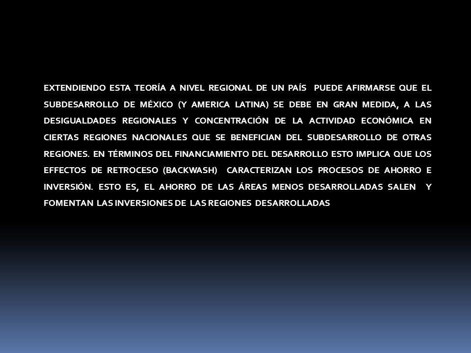 PUNTO DE PARTIDA 1) TEORÍAS DE LA REPRESIÓN FINANCIERA Y EL DESARROLLO GURLEY Y SHAW ( 1955, 1960 ), SHAW ( 1973 ), MCKINNON ( 1973 ) FALTA DE DESARRO