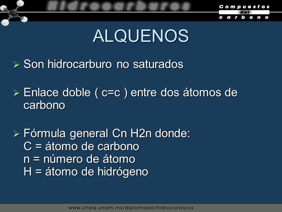 PROPIEDADES FÍSICAS A partir del nonadeceno en adelante son sólidos A partir del nonadeceno en adelante son sólidos Los alquenos que van del penteno al octadeceno son líquidos Los alquenos que van del penteno al octadeceno son líquidos Los cuatro primeros alquenos son gaseosos Los cuatro primeros alquenos son gaseosos