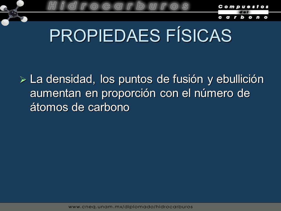 PROPIEDAES FÍSICAS La densidad, los puntos de fusión y ebullición aumentan en proporción con el número de átomos de carbono La densidad, los puntos de