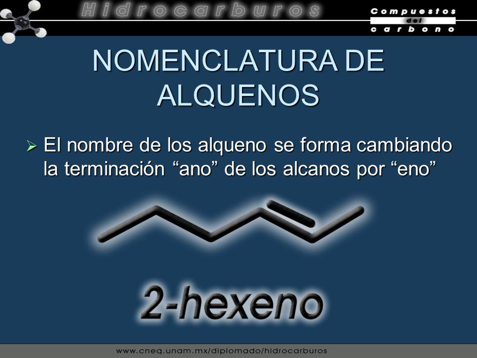NOMENCLATURA DE ALQUENOS El nombre de los alqueno se forma cambiando la terminación ano de los alcanos por eno El nombre de los alqueno se forma cambi