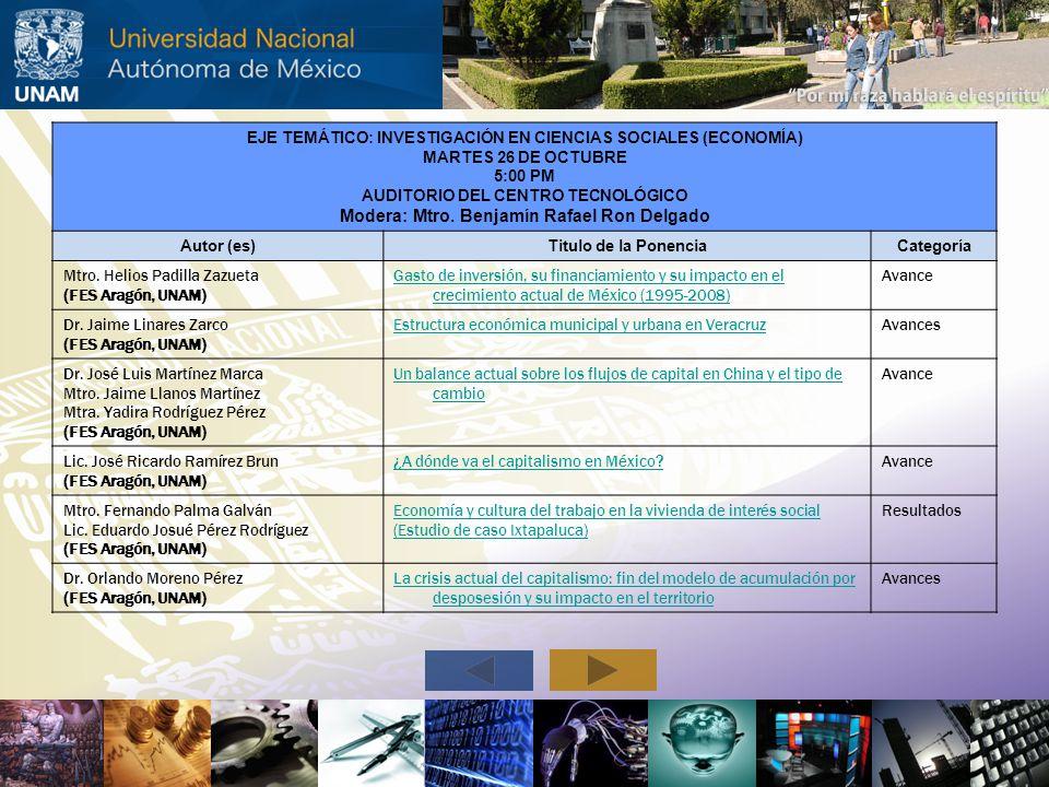 EJE TEMÁTICO: INVESTIGACIÓN EN CIENCIAS SOCIALES (ECONOMÍA) MARTES 26 DE OCTUBRE 5:00 PM AUDITORIO DEL CENTRO TECNOLÓGICO Modera: Mtro. Benjamín Rafae