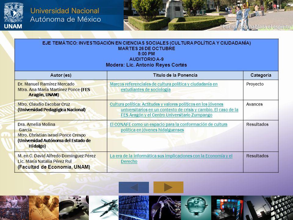 EJE TEMÁTICO: INVESTIGACIÓN EN CIENCIAS SOCIALES (CULTURA POLÍTICA Y CIUDADANÍA) MARTES 26 DE OCTUBRE 5:00 PM AUDITORIO A-9 Modera: Lic. Antonio Reyes