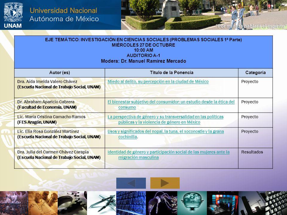 EJE TEMÁTICO: INVESTIGACIÓN EN CIENCIAS SOCIALES (PROBLEMAS SOCIALES 1ª Parte) MIÉRCOLES 27 DE OCTUBRE 10:00 AM AUDITORIO A-1 Modera: Dr. Manuel Ramír