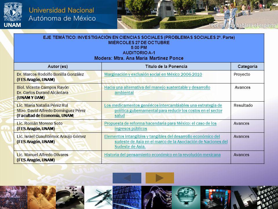 EJE TEMÁTICO: INVESTIGACIÓN EN CIENCIAS SOCIALES (PROBLEMAS SOCIALES 2ª. Parte) MIÉRCOLES 27 DE OCTUBRE 5:00 PM AUDITORIO A-1 Modera: Mtra. Ana María