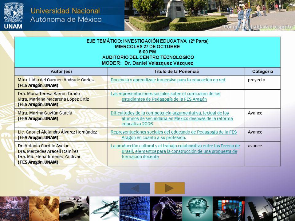 EJE TEMÁTICO: INVESTIGACIÓN EDUCATIVA (2ª Parte) MIERCOLES 27 DE OCTUBRE 5:00 PM AUDITORIO DEL CENTRO TECNOLÓGICO MODER: Dr. Daniel Velázquez Vázquez