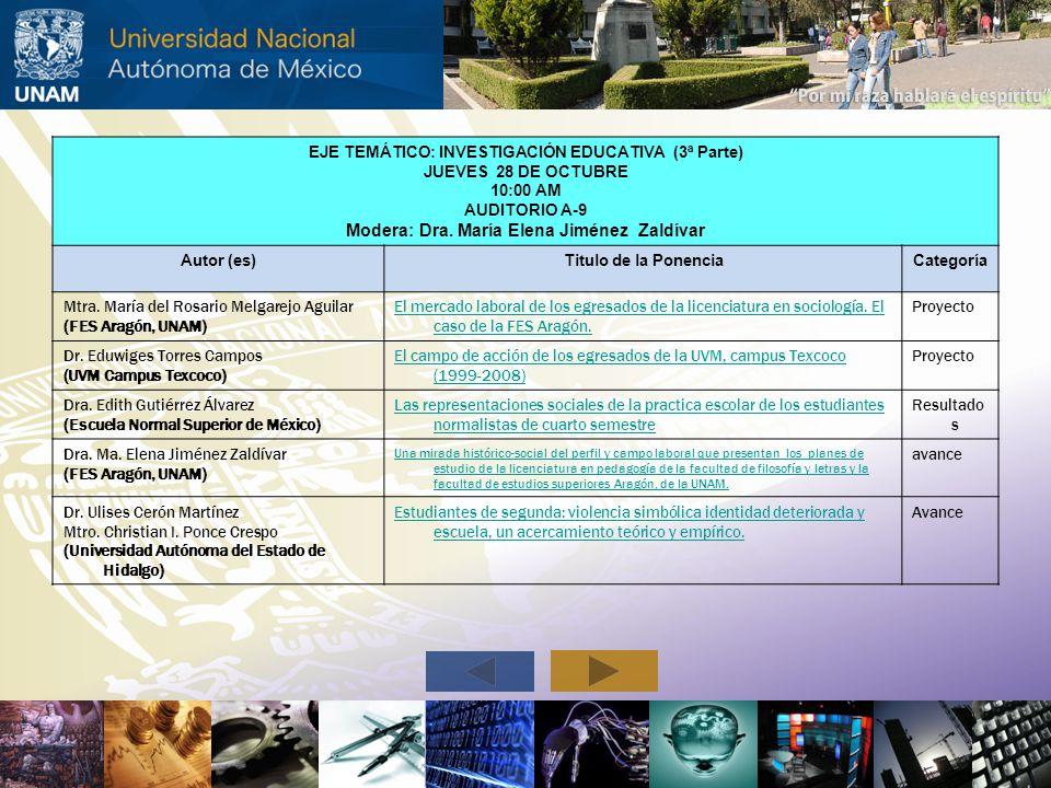 EJE TEMÁTICO: INVESTIGACIÓN EDUCATIVA (3ª Parte) JUEVES 28 DE OCTUBRE 10:00 AM AUDITORIO A-9 Modera: Dra. María Elena Jiménez Zaldívar Autor (es)Titul