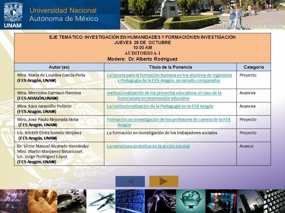 EJE TEMÁTICO: INVESTIGACIÓN EN HUMANIDADES Y FORMACIÓN EN INVESTIGACIÓN JUEVES 28 DE OCTUBRE 10:00 AM AUDITORIO A-1 Modera: Dr. Alberto Rodríguez Auto