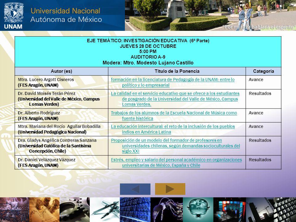 EJE TEMÁTICO: INVESTIGACIÓN EDUCATIVA (6ª Parte) JUEVES 28 DE OCTUBRE 5:00 PM AUDITORIO A-9 Modera: Mtro. Modesto Lujano Castillo Autor (es)Titulo de