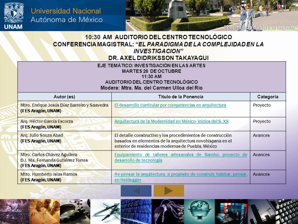 EJE TEMÁTICO: INVESTIGACIÓN EN LAS ARTES MARTES 26 DE OCTUBRE 11:30 AM AUDITORIO DEL CENTRO TECNOLÓGICO Modera: Mtra. Ma. del Carmen Ulloa del Río Aut