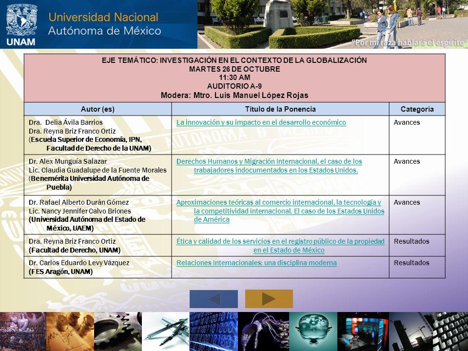 EJE TEMÁTICO: INVESTIGACIÓN EN EL CONTEXTO DE LA GLOBALIZACIÓN MARTES 26 DE OCTUBRE 11:30 AM AUDITORIO A-9 Modera: Mtro. Luis Manuel López Rojas Autor