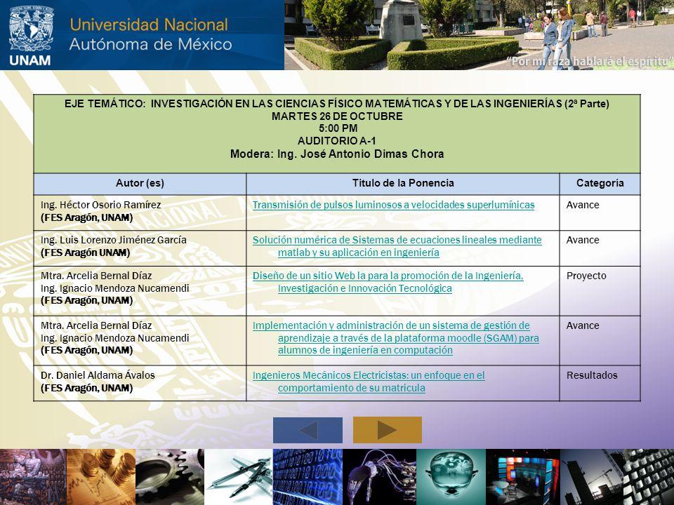 EJE TEMÁTICO: INVESTIGACIÓN EN LAS CIENCIAS FÍSICO MATEMÁTICAS Y DE LAS INGENIERÍAS (2ª Parte) MARTES 26 DE OCTUBRE 5:00 PM AUDITORIO A-1 Modera: Ing.