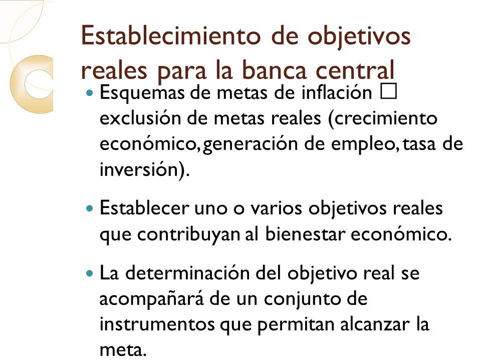 Establecimiento de objetivos reales para la banca central Esquemas de metas de inflación exclusión de metas reales (crecimiento económico, generación