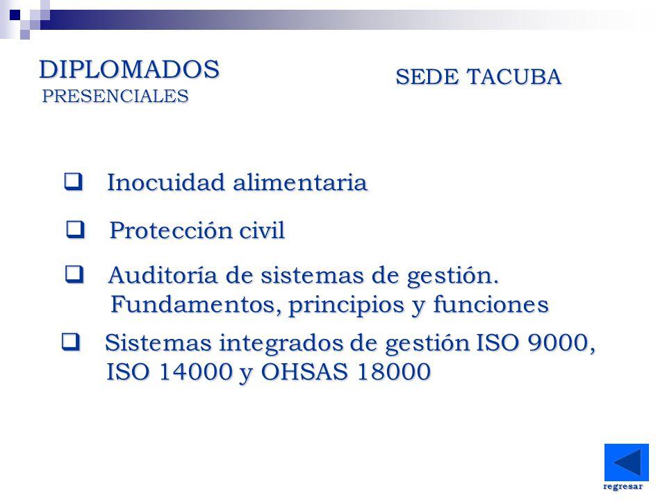 SEDE TACUBA regresar DIPLOMADOS Protección civil Protección civil Protección civil Protección civil Auditoría de sistemas de gestión. Auditoría de sis