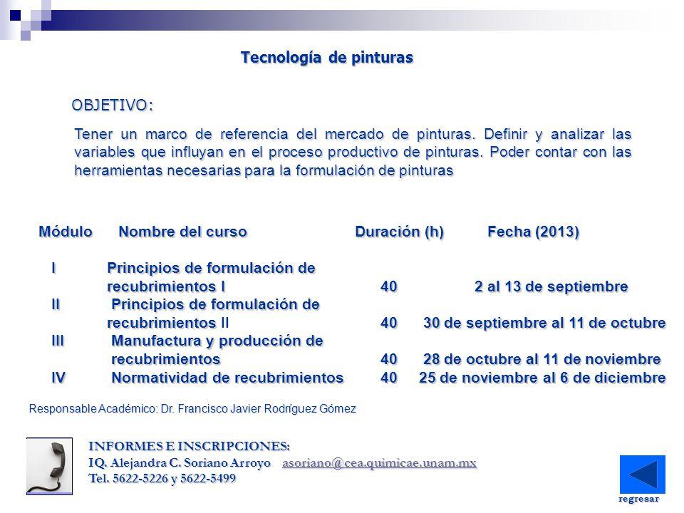 Módulo Nombre del curso Duración (h) Fecha (2013) IPrincipios de formulación de IPrincipios de formulación de recubrimientos I40 2 al 13 de septiembre