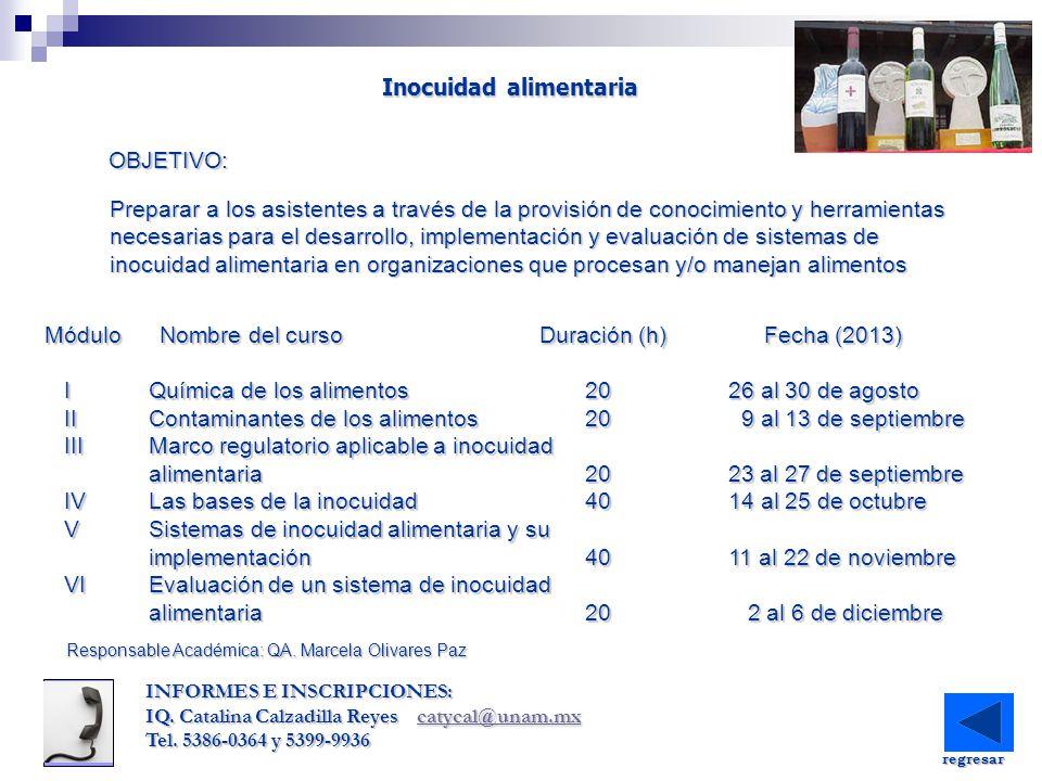 Módulo Nombre del curso Duración (h) Fecha (2013) IQuímica de los alimentos 20 26 al 30 de agosto IQuímica de los alimentos 20 26 al 30 de agosto IICo