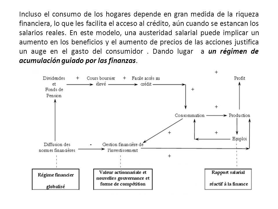 A partir de la década de los ochenta este sistema financiero empezó a predominar, como destaca Guillén se trata de un cambio de lógica financiera y de regulación del capitalismo en el que los mercados bursátiles tienden a volverse preponderantes al punto que pueden presionar para impulsar una serie de reformas estructurales e institucionales tendientes a favorecer la negociación de los títulos y la trasferencia del riesgo, lo que condujo a la creación de nuevos productos financieros cada vez más complejos y opacos.