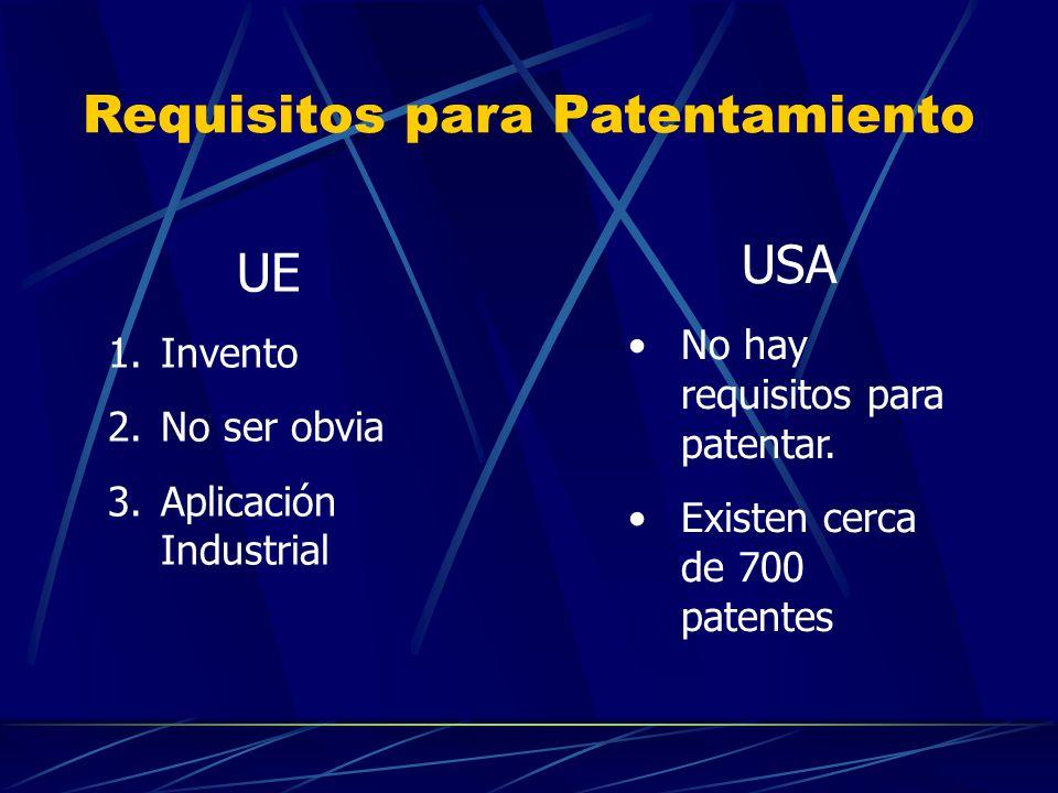 Requisitos para Patentamiento UE 1.Invento 2.No ser obvia 3.Aplicación Industrial USA No hay requisitos para patentar. Existen cerca de 700 patentes