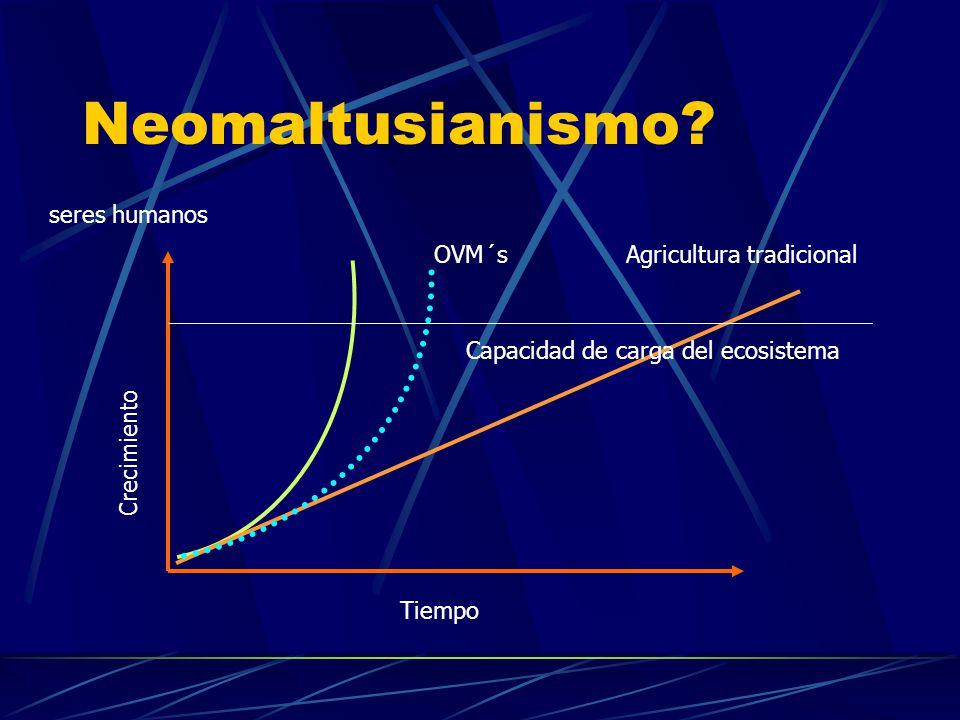 Tiempo Crecimiento seres humanos OVM´s Capacidad de carga del ecosistema Agricultura tradicional Neomaltusianismo?