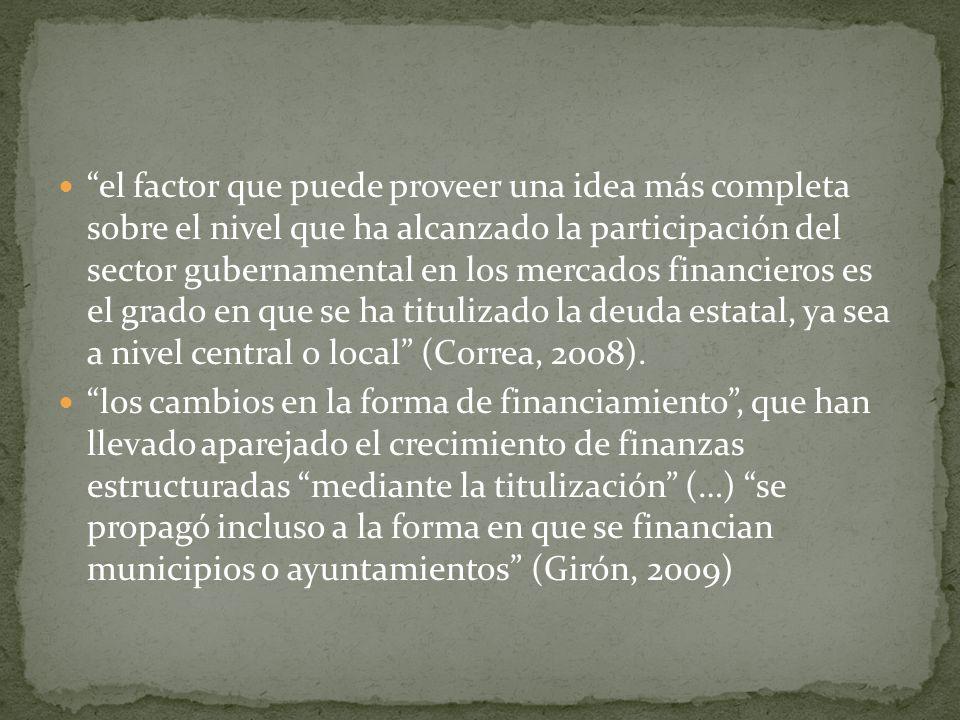 el factor que puede proveer una idea más completa sobre el nivel que ha alcanzado la participación del sector gubernamental en los mercados financieros es el grado en que se ha titulizado la deuda estatal, ya sea a nivel central o local (Correa, 2008).