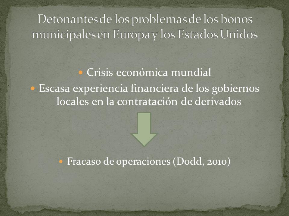 Crisis económica mundial Escasa experiencia financiera de los gobiernos locales en la contratación de derivados Fracaso de operaciones (Dodd, 2010)