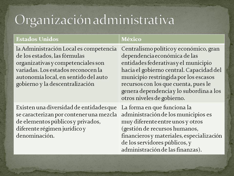 Estados UnidosMéxico la Administración Local es competencia de los estados, las fórmulas organizativas y competenciales son variadas. Los estados reco