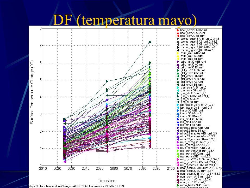 DF (temperatura mayo)