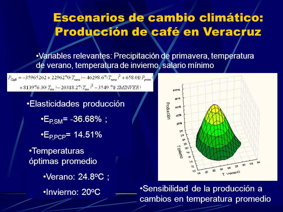 Escenarios de cambio climático: Producción de café en Veracruz Variables relevantes: Precipitación de primavera, temperatura de verano, temperatura de
