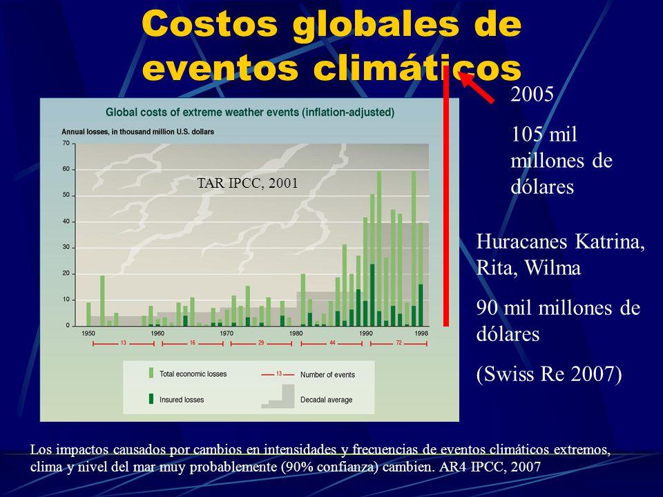 Costos globales de eventos climáticos extremos Los impactos causados por cambios en intensidades y frecuencias de eventos climáticos extremos, clima y