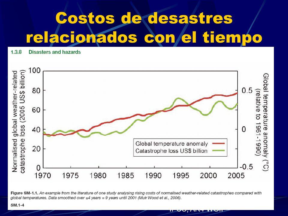 Costos de desastres relacionados con el tiempo (billones de dólares) IPCC, AR4 WGII